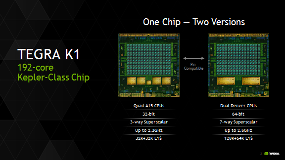 2561848_Denver-Hot-Chips-TK1.png