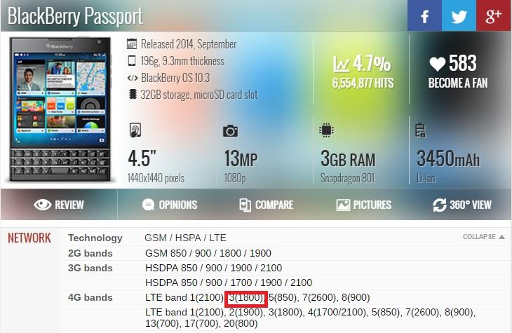 >> Chi tiết sản phẩm Blackberry Passport<<