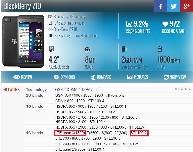 >> Chi tiết sản phẩm Blackberry Z10<<