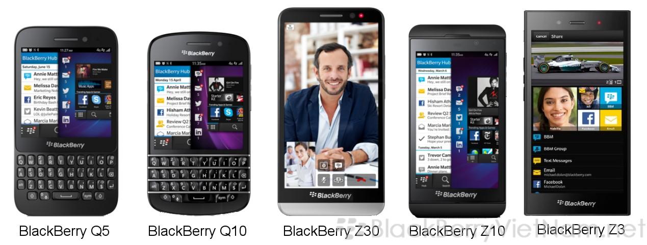 BlackBerry 10 FamilyDevices