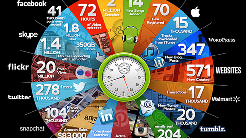 every60seconds-gizmodo-580734fa3df78cbc28f47e6d.png