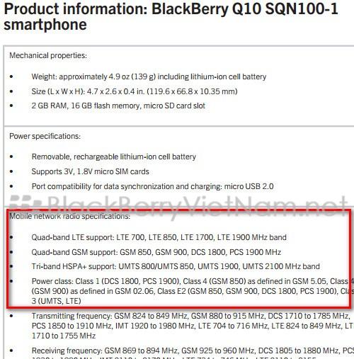 THẢO LUẬN - BlackBerry Q10 - Model nào phù hợp với thị