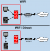 wifi-vs-wifidirect.png