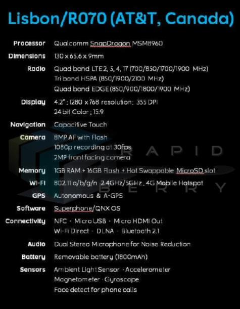 Rò rỉ thông số kỹ thuật thiết bị BlackBerry 10 tên mã Lisbon